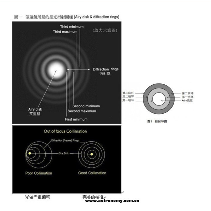 Airy Disk and diffraction rings.jpg