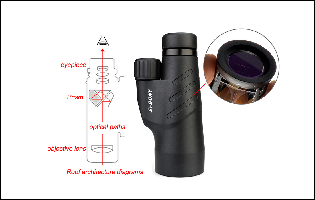 sv45 monocular easy to use and carry.jpg