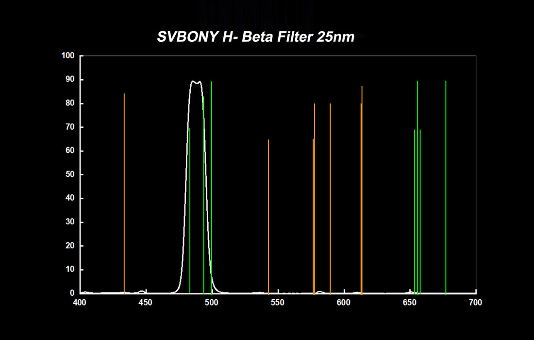 Svbony 1.25'' H-Beta filter 25nm.jpg